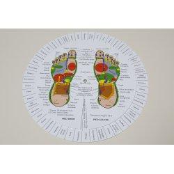 Cercle de réflexologie des Pieds