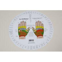 Cercle de réflexologie des Mains
